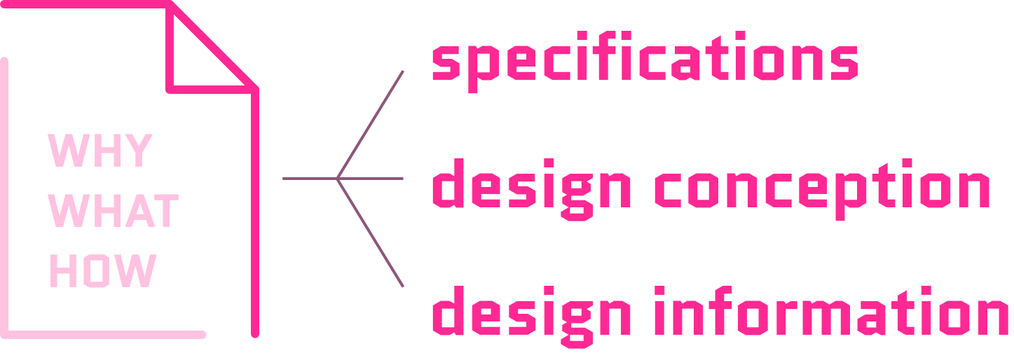 The reason why design conception cannot be drawn.